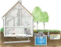 La plomberie écologie qui a du succès